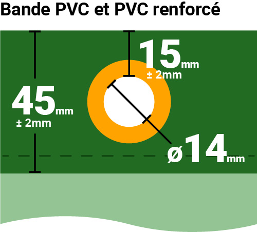 Bande PVC et PVC renfort.jpg