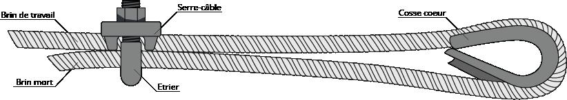 etape-1.png